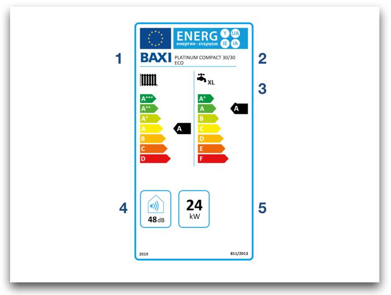 Etiqueta eficiencia energetica calefaccion y acs