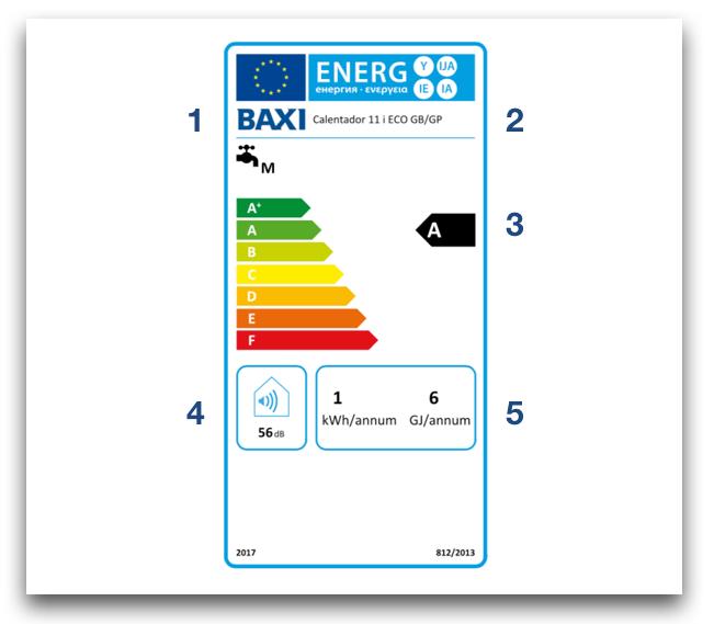 Etiqueta eficiencia energetica equips acs