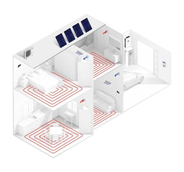 Suelo Radiante y Fancoils en Ambas zonas instalación fotovoltaica